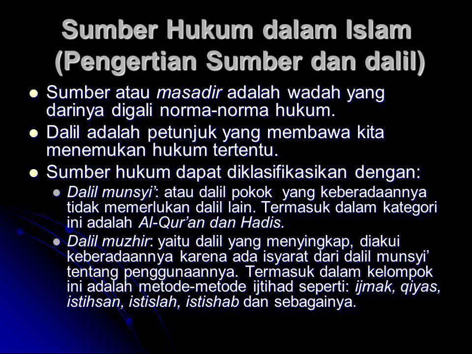 Sumber Hukum dalam Islam (Pengertian Sumber dan dalil)