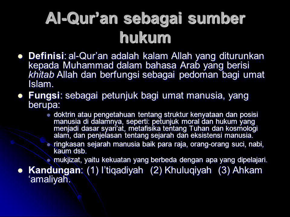 Al-Qur'an sebagai sumber hukum