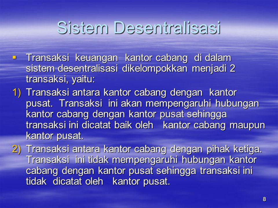 Sistem Desentralisasi