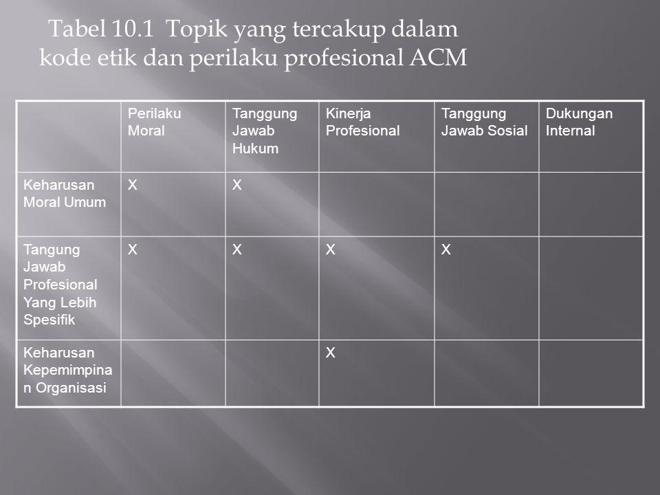 Tabel 10.1 Topik yang tercakup dalam kode etik dan perilaku profesional ACM