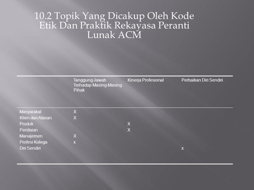 10.2 Topik Yang Dicakup Oleh Kode Etik Dan Praktik Rekayasa Peranti Lunak ACM