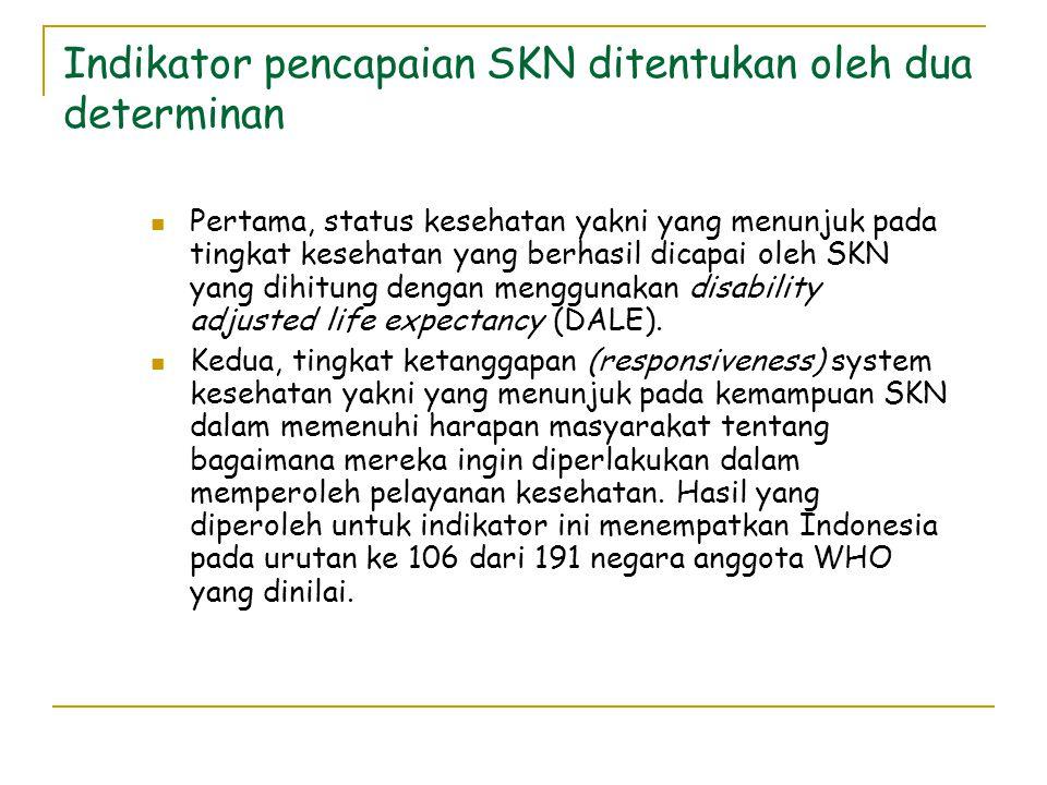 Indikator pencapaian SKN ditentukan oleh dua determinan