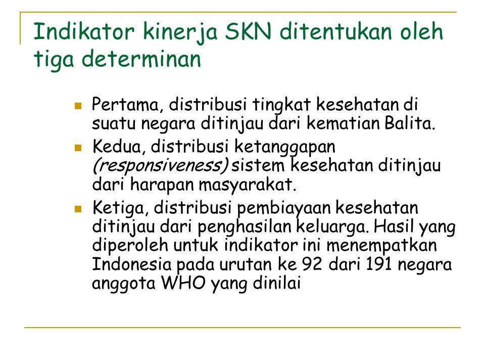 Indikator kinerja SKN ditentukan oleh tiga determinan