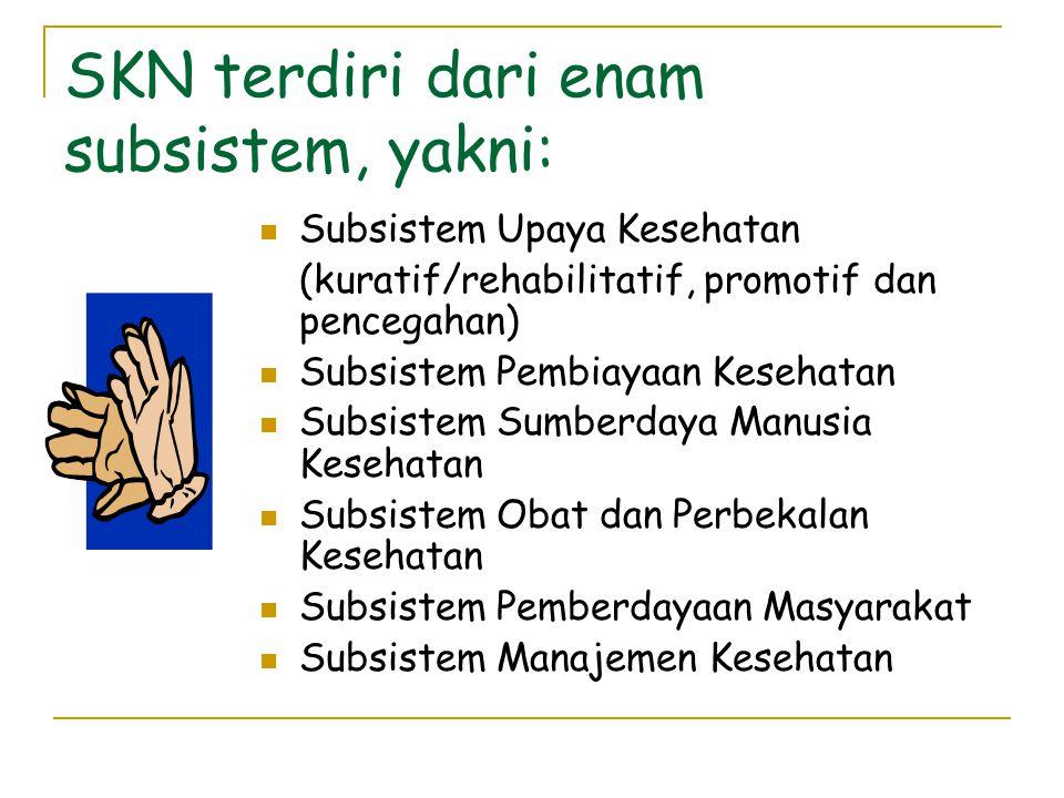 SKN terdiri dari enam subsistem, yakni: