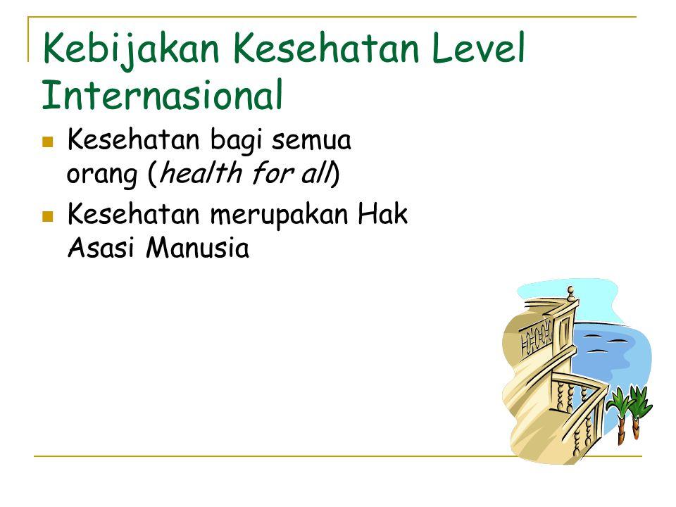 Kebijakan Kesehatan Level Internasional