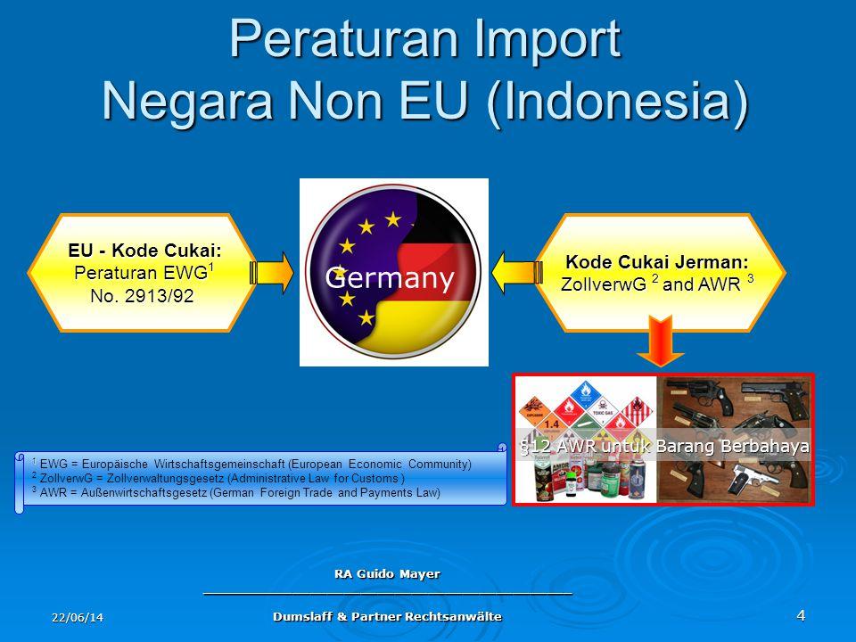 Peraturan Import Negara Non EU (Indonesia)