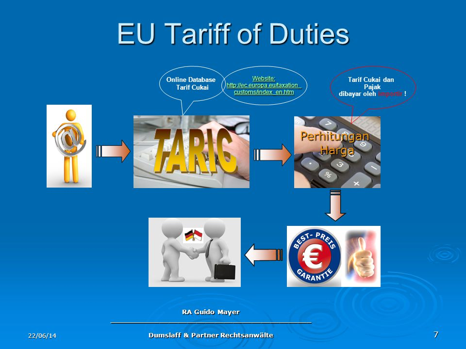 EU Tariff of Duties TARIC Perhitungan Harga Online Database