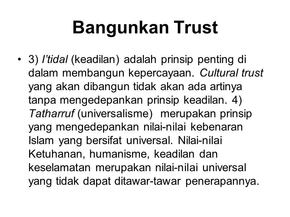 Bangunkan Trust