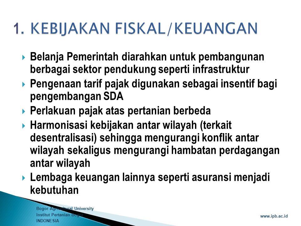 1. KEBIJAKAN FISKAL/KEUANGAN