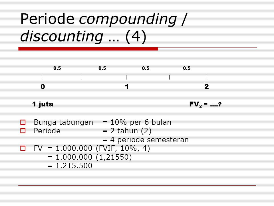 Periode compounding / discounting … (4)