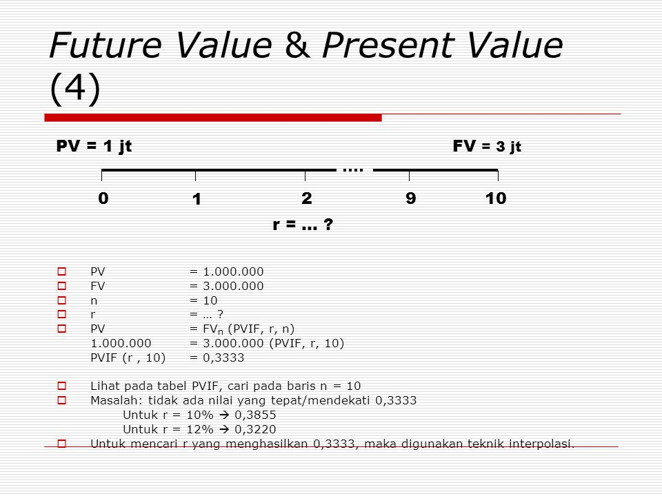 Future Value & Present Value (4)