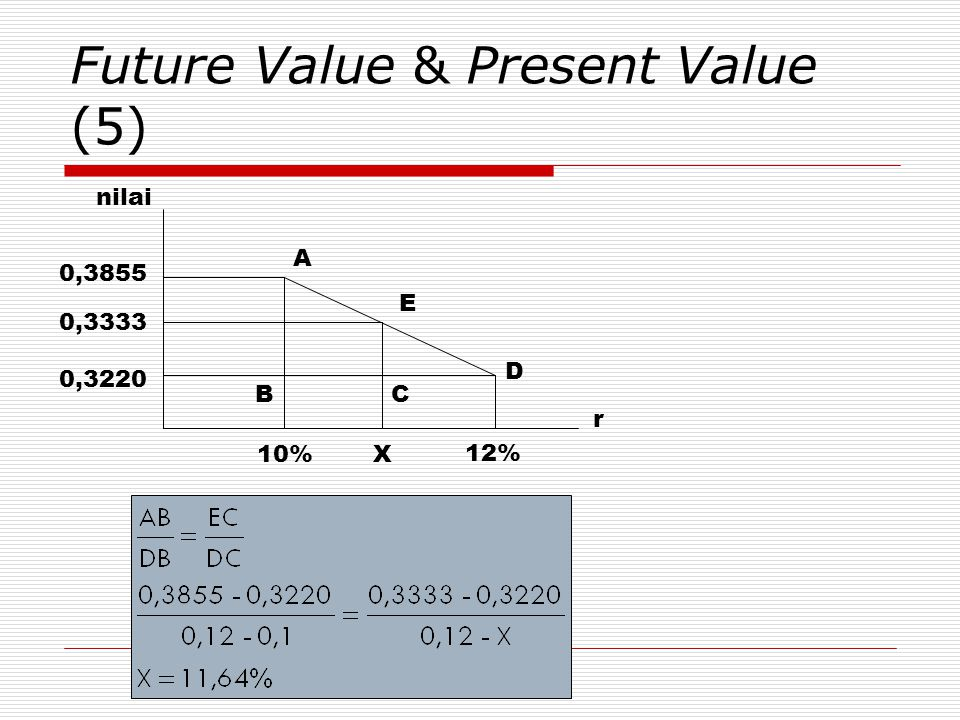 Future Value & Present Value (5)