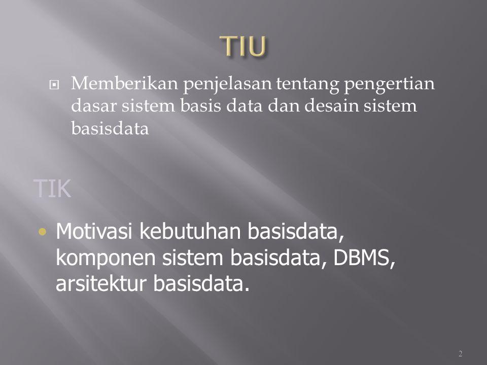 TIU Memberikan penjelasan tentang pengertian dasar sistem basis data dan desain sistem basisdata. TIK.