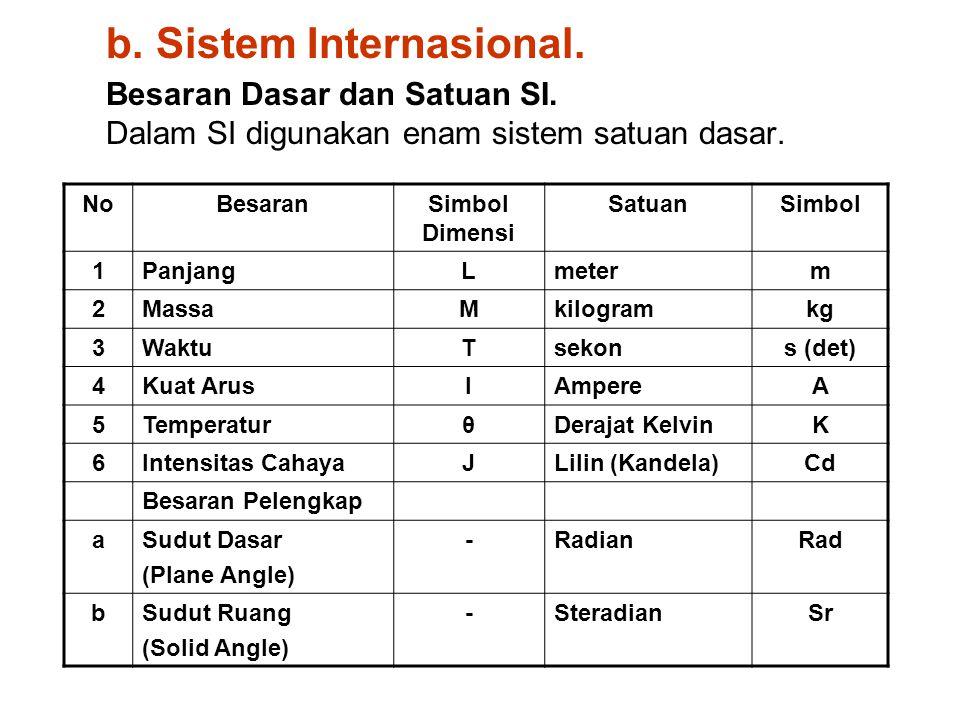 b. Sistem Internasional. Besaran Dasar dan Satuan SI