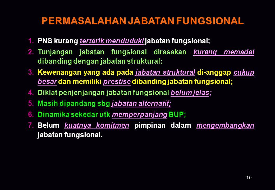 PERMASALAHAN JABATAN FUNGSIONAL