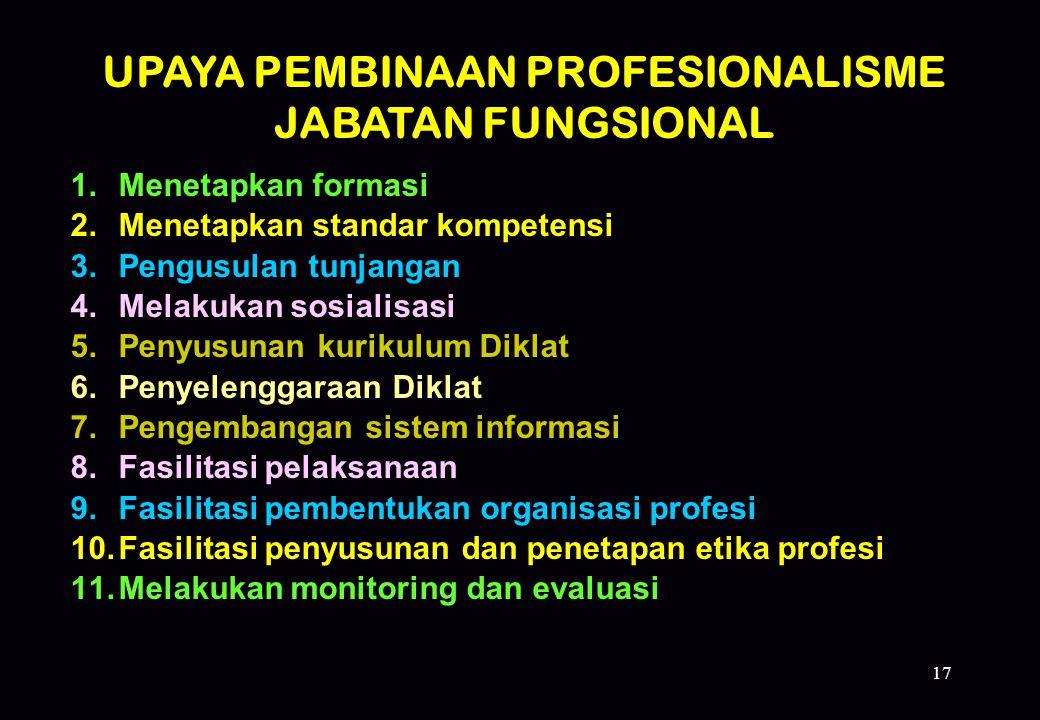 UPAYA PEMBINAAN PROFESIONALISME