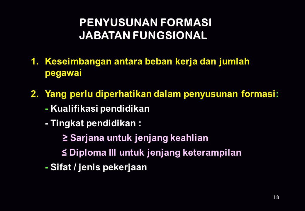 PENYUSUNAN FORMASI JABATAN FUNGSIONAL
