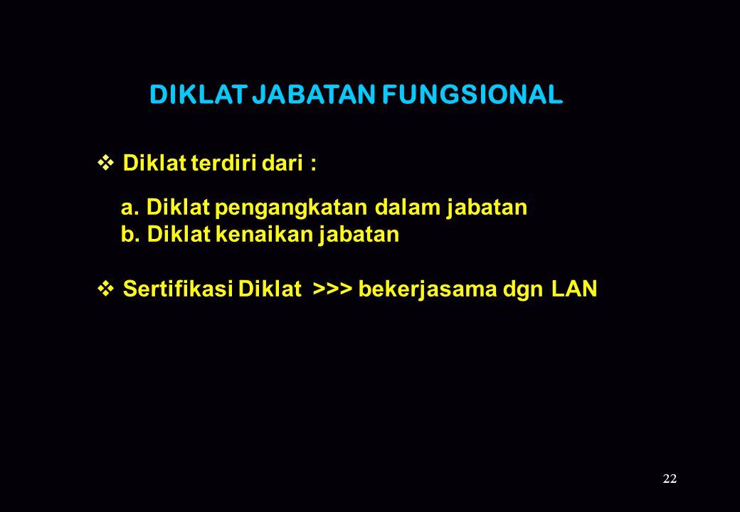 DIKLAT JABATAN FUNGSIONAL