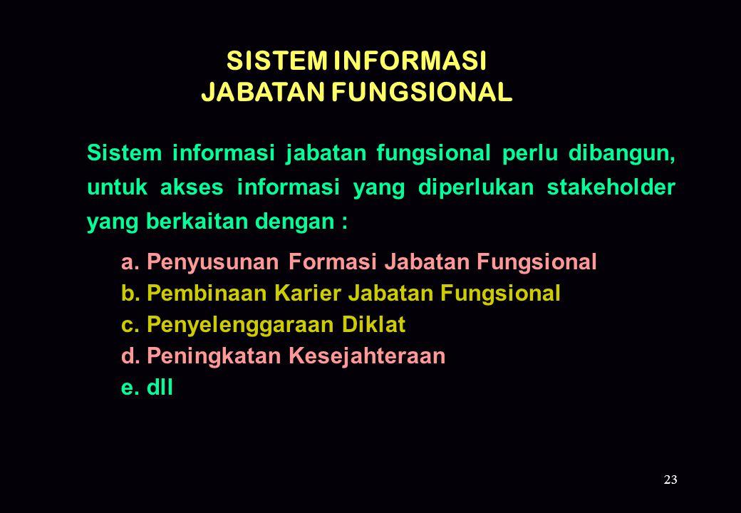 SISTEM INFORMASI JABATAN FUNGSIONAL