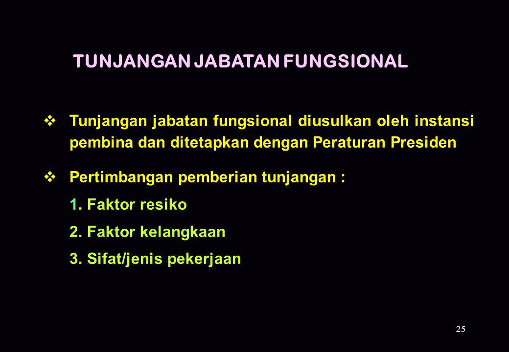 TUNJANGAN JABATAN FUNGSIONAL