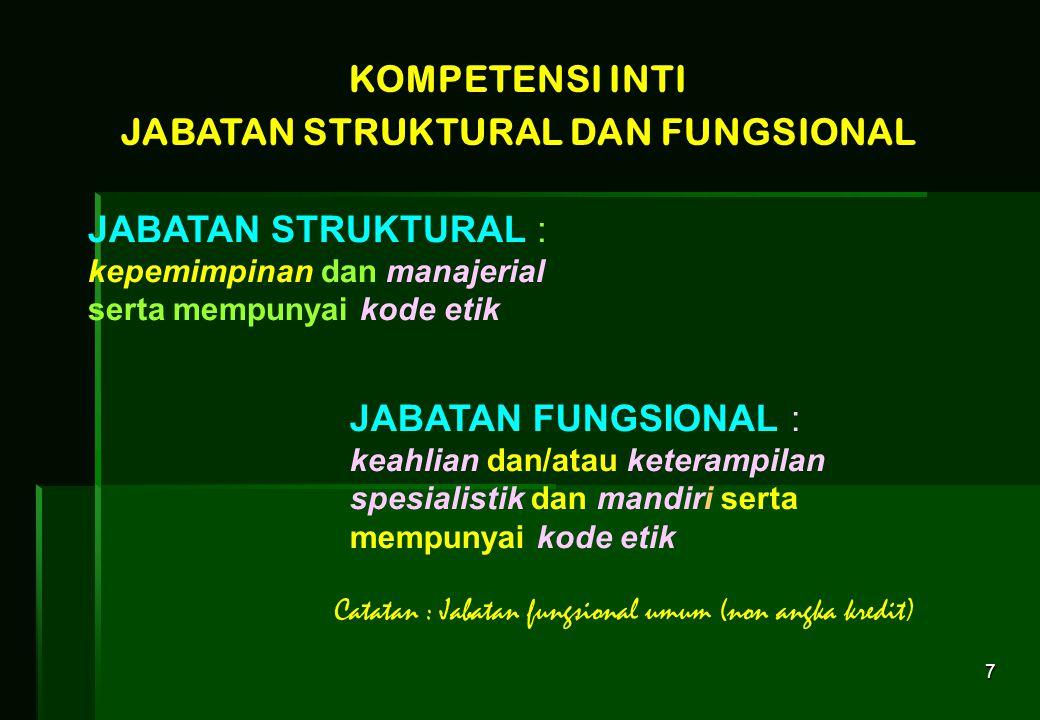 JABATAN STRUKTURAL DAN FUNGSIONAL