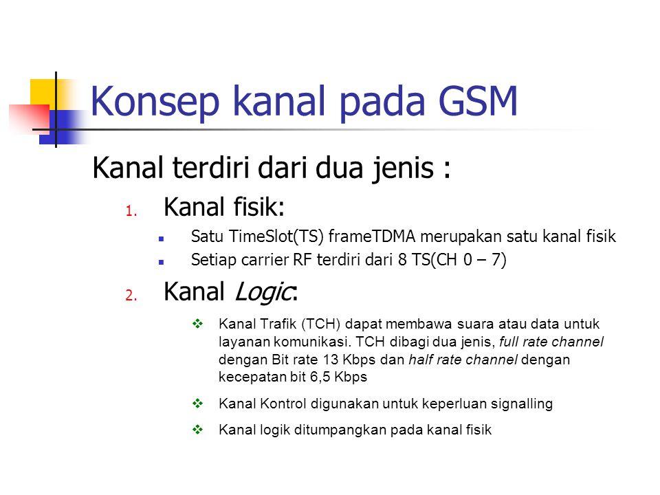 Konsep kanal pada GSM Kanal terdiri dari dua jenis : Kanal fisik: