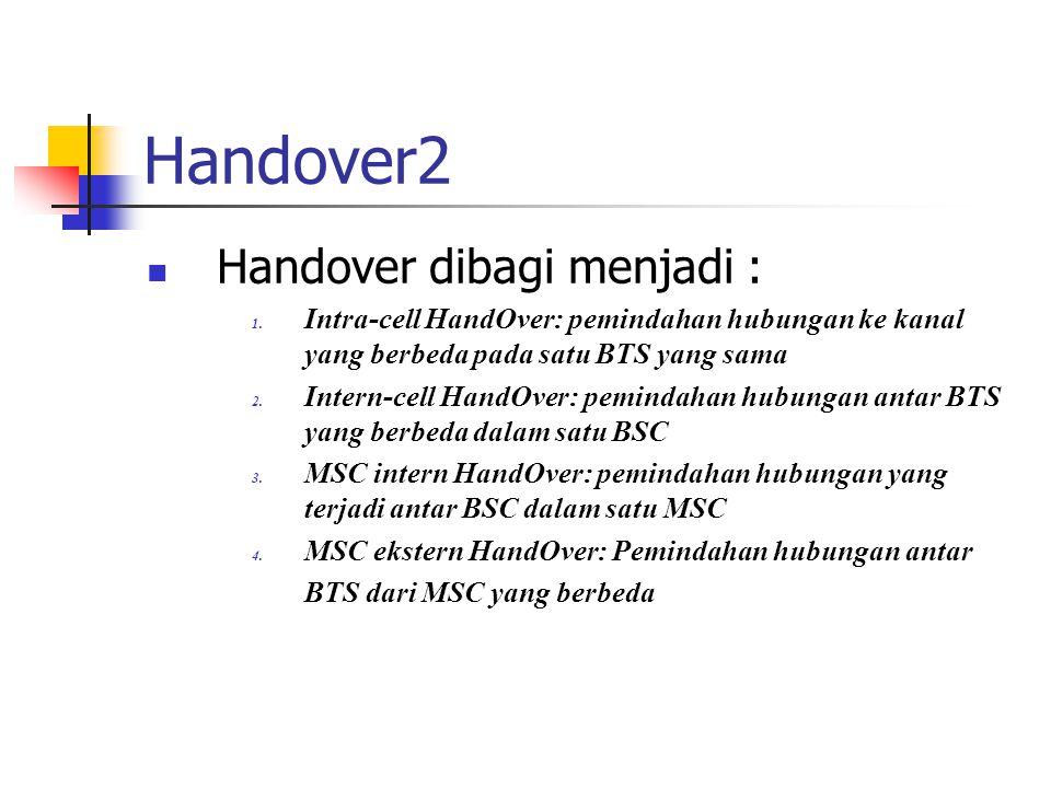 Handover2 Handover dibagi menjadi :