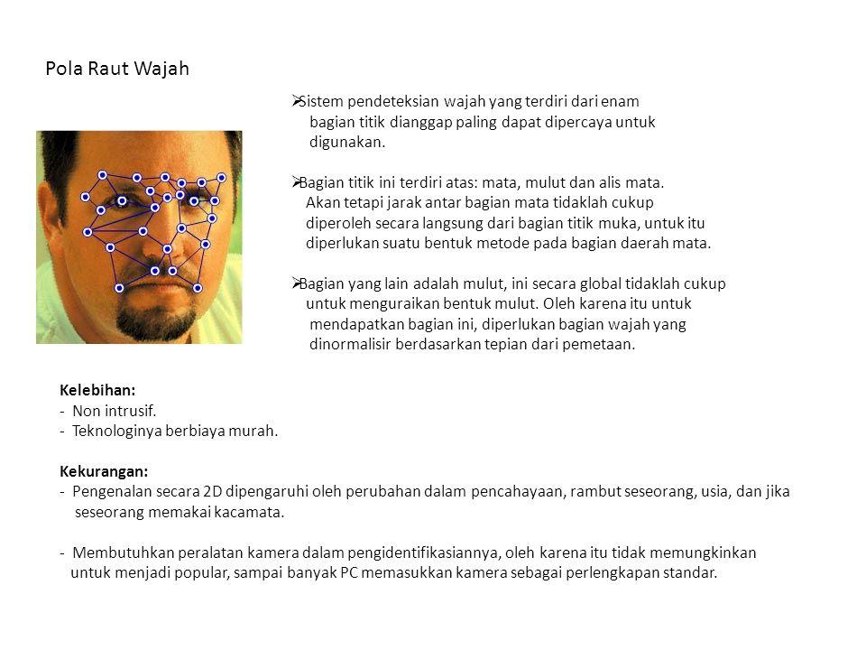 Pola Raut Wajah Sistem pendeteksian wajah yang terdiri dari enam