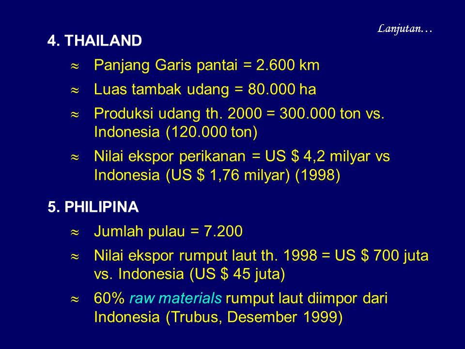 Panjang Garis pantai = 2.600 km Luas tambak udang = 80.000 ha
