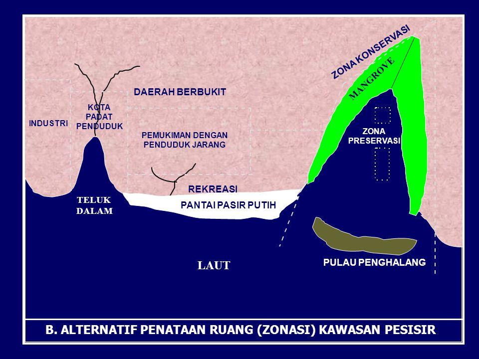 B. ALTERNATIF PENATAAN RUANG (ZONASI) KAWASAN PESISIR
