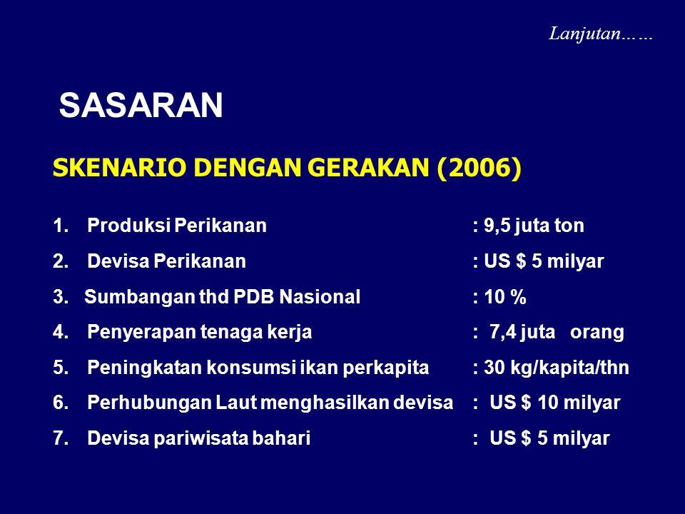 SASARAN SKENARIO DENGAN GERAKAN (2006) Lanjutan……