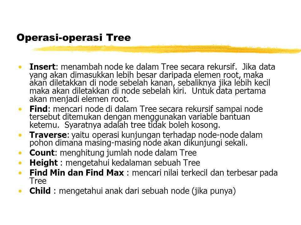 Operasi-operasi Tree