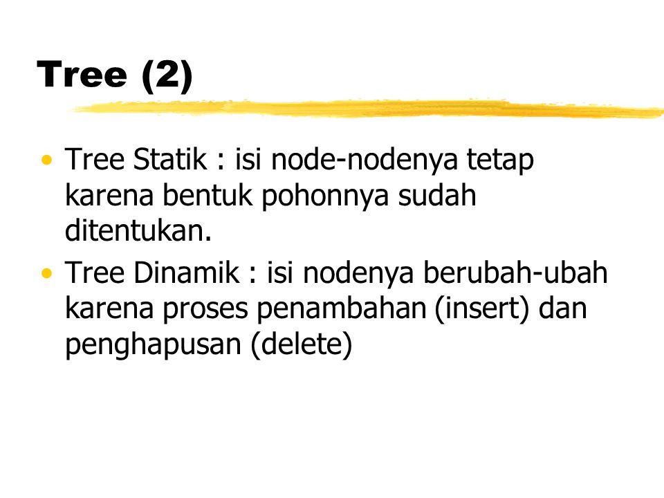 Tree (2) Tree Statik : isi node-nodenya tetap karena bentuk pohonnya sudah ditentukan.