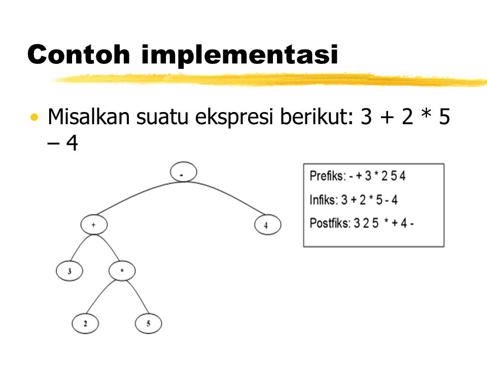 Contoh implementasi Misalkan suatu ekspresi berikut: 3 + 2 * 5 – 4