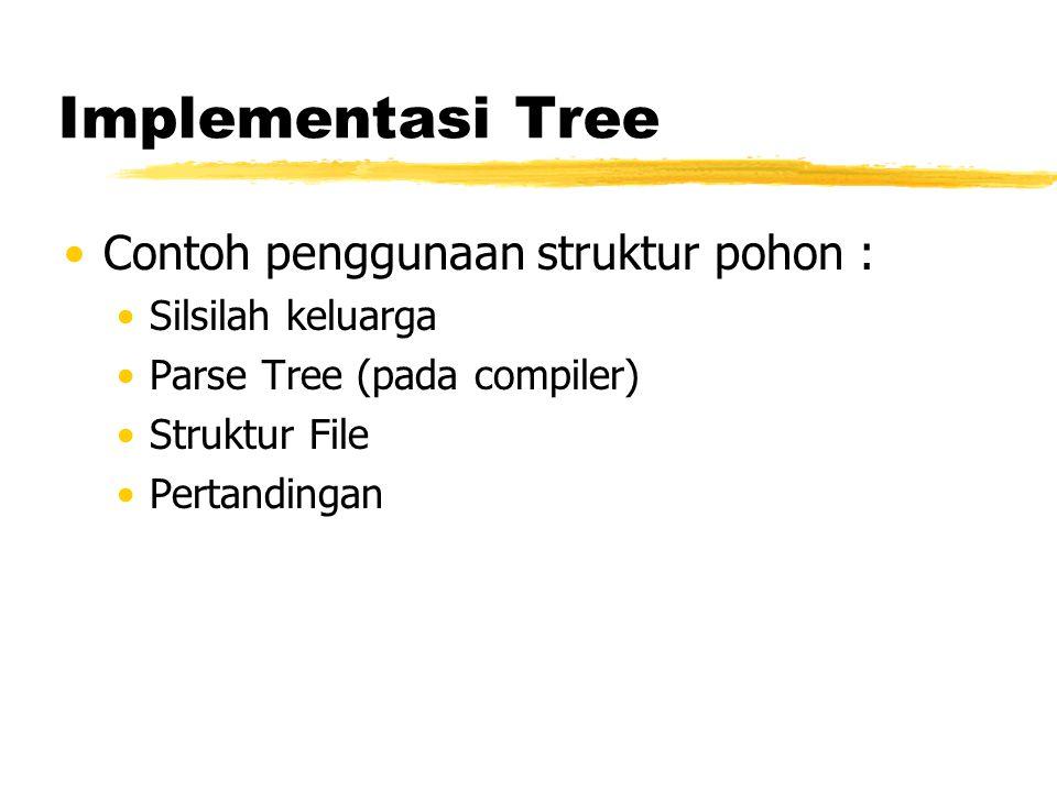 Implementasi Tree Contoh penggunaan struktur pohon : Silsilah keluarga