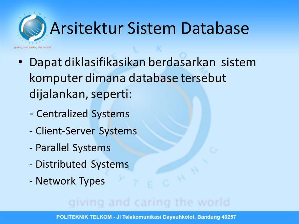 Arsitektur Sistem Database