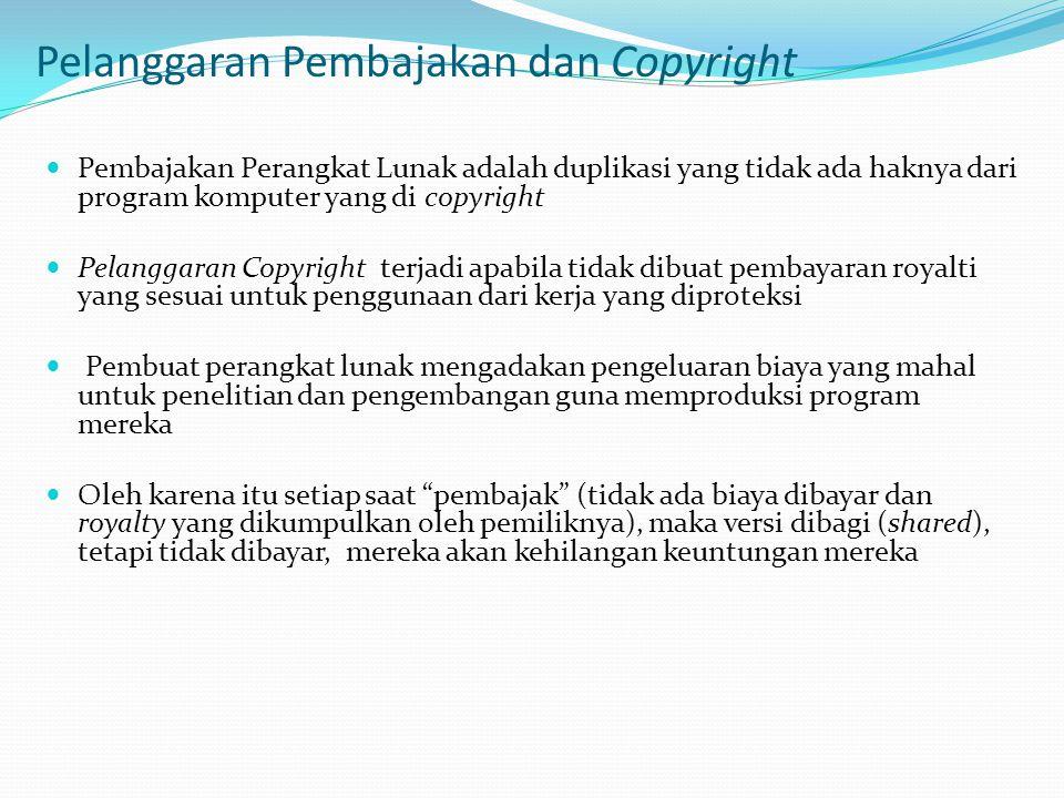Pelanggaran Pembajakan dan Copyright