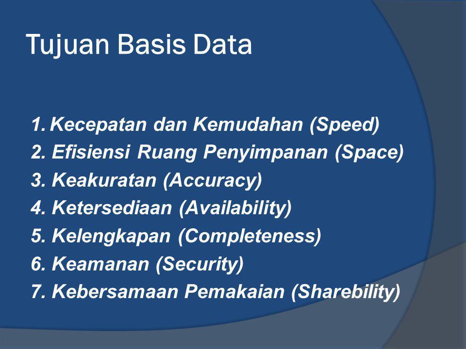 Tujuan Basis Data 1. Kecepatan dan Kemudahan (Speed)