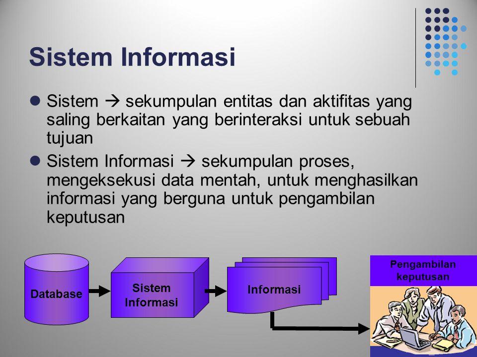 Sistem Informasi Sistem  sekumpulan entitas dan aktifitas yang saling berkaitan yang berinteraksi untuk sebuah tujuan.