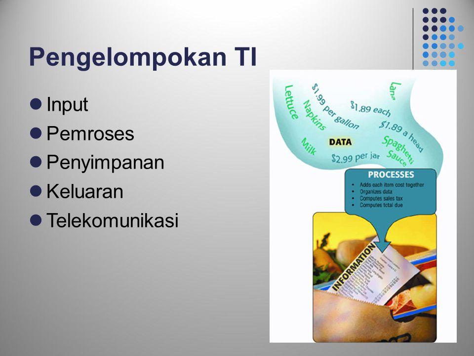Pengelompokan TI Input Pemroses Penyimpanan Keluaran Telekomunikasi 12