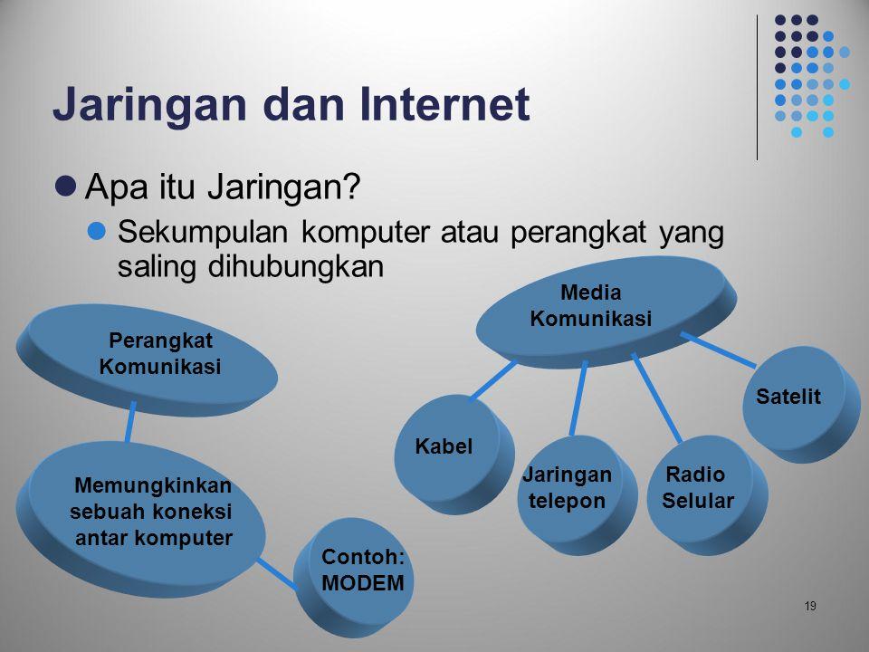 Jaringan dan Internet Apa itu Jaringan