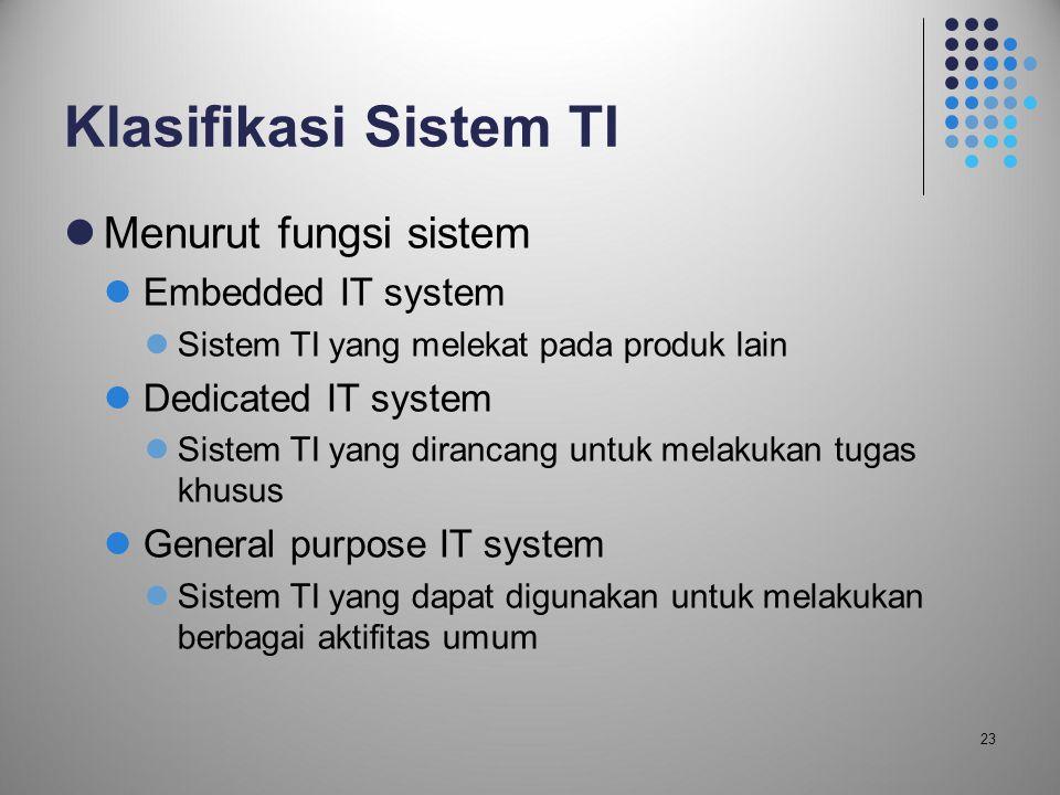 Klasifikasi Sistem TI Menurut fungsi sistem Embedded IT system