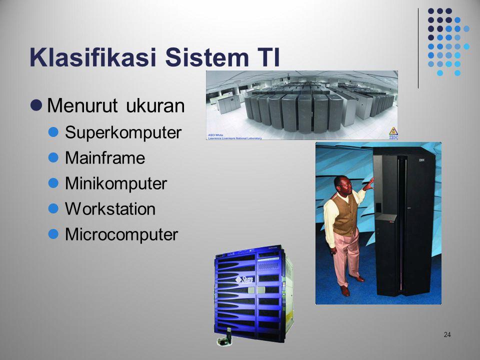 Klasifikasi Sistem TI Menurut ukuran Superkomputer Mainframe