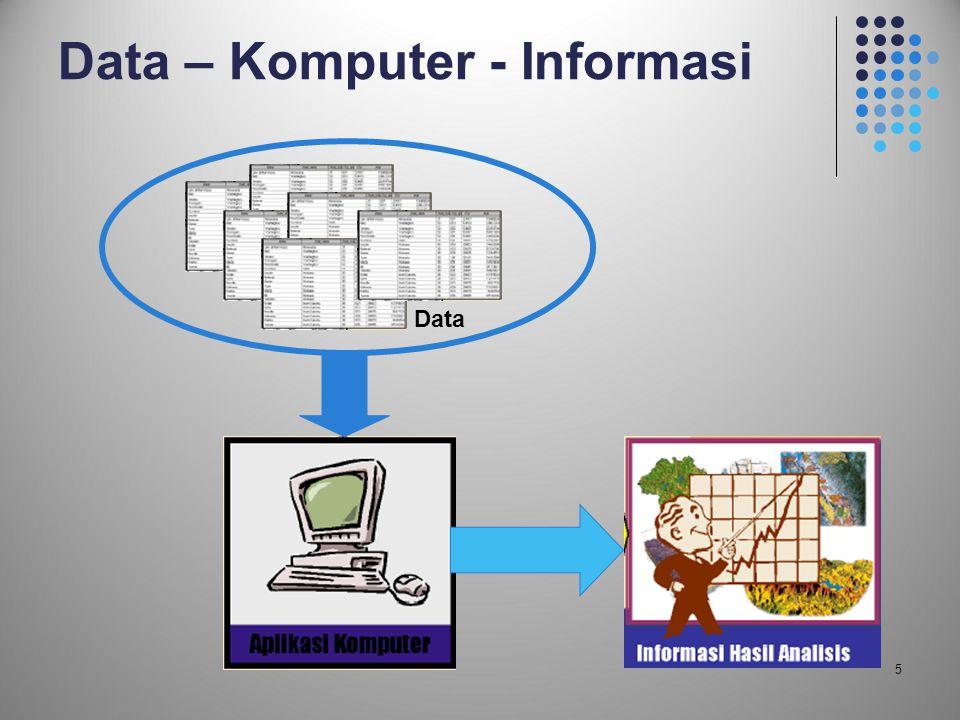 Data – Komputer - Informasi