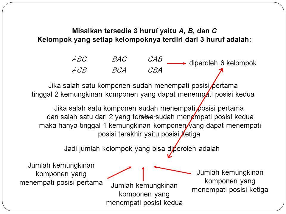 Misalkan tersedia 3 huruf yaitu A, B, dan C