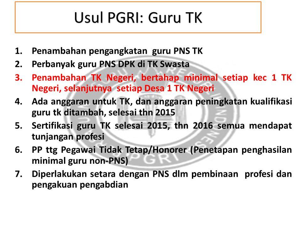 Usul PGRI: Guru TK Penambahan pengangkatan guru PNS TK