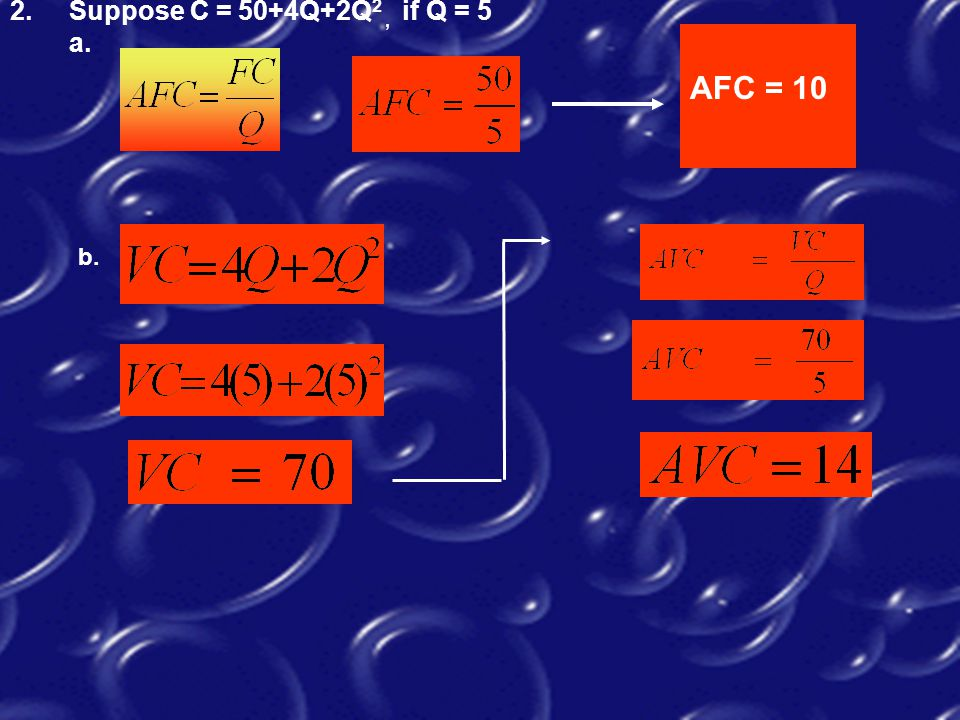 2. Suppose C = 50+4Q+2Q­2 , if Q = 5 a. AFC = 10 b.
