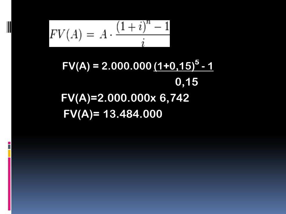 FV(A) = 2.000.000 (1+0,15)5 - 1 0,15 FV(A)=2.000.000x 6,742 FV(A)= 13.484.000