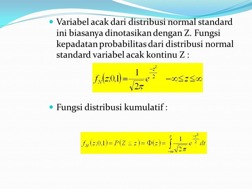 Variabel acak dari distribusi normal standard ini biasanya dinotasikan dengan Z. Fungsi kepadatan probabilitas dari distribusi normal standard variabel acak kontinu Z :