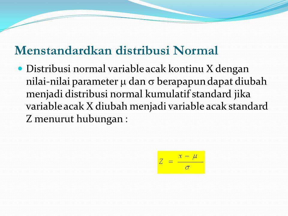 Menstandardkan distribusi Normal